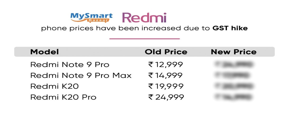 Redmi and Mi phone costs raised in India: see total rundown of mobiles and new costs