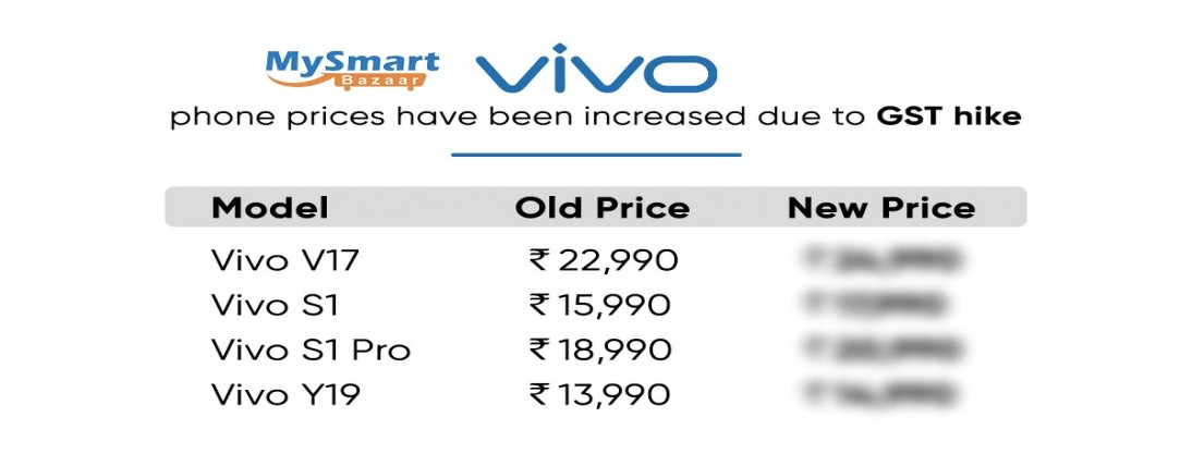 Vivo S1 Pro, V17, Y19,  and more mobiles costs climbed by up to Rs 2,000: check new costs here