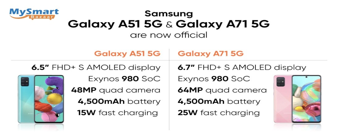 Samsung Galaxy A51 and Galaxy A71 5G available with Exynos 980 SoC